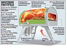 Roccbox can cook stone-baked pizza, sausages, hamburgers and kebabs in less time than it takes to make toast, removing all the frustrations of traditional barbecue. Gas Pizza Oven, Grill Oven, Bread Oven, Pizza Oven Outdoor, Portable Pizza Oven, Oven Diy, Diy Grill, Stove Heater, Stove Oven