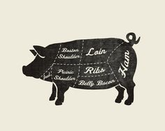 PORK BUTCHER DIAGRAM (pig) Canvas Print