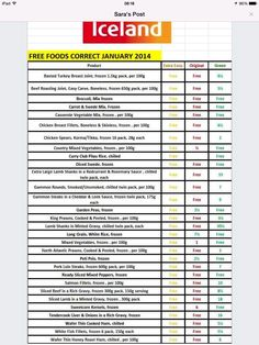 Slimming World - Iceland Syn-Free Food List on Extra Easy