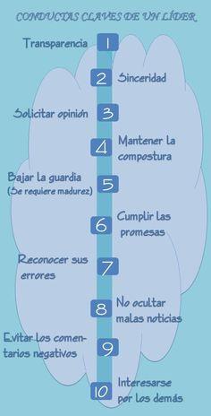 Conductas que son claves en un Líder #liderazgo #estudiantes #umayor