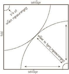 [circle-skirt-pattern.jpg]