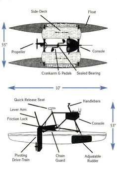 CastleCraft Hydrobike | Water bicycle | Water bike | Fun and Exercise on the Water