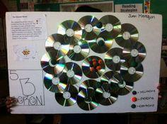 atom model project ideas | Atom