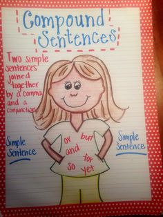 Compound sentence anchor chart