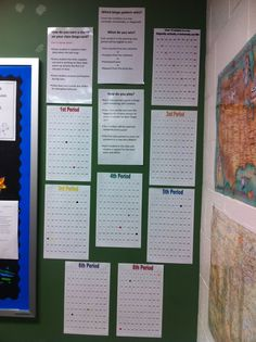 Class Bingo! Class periods compete against each other. Each class can earn multiple stamps a day. If no one is tardy they get a stamp, if everyone is participating, good classroom discussion, everyone is on task, etc.  I have 100 Popsicle sticks in a cup. Each one has a number on it. I draw a Popsicle stick and place a sticker on the # I drew of the class' bingo card. First class period to get 10 stamps in a row (BINGO) wins a prize. When a class wins I print out new BINGO cards.
