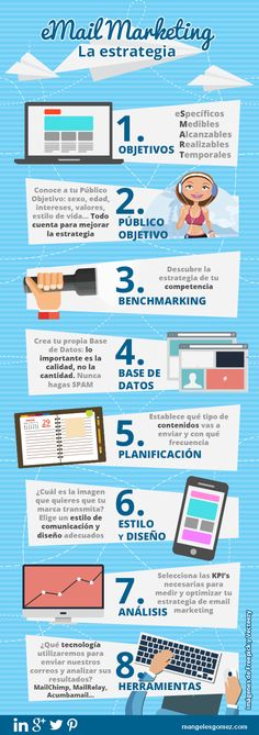 eMail Marketing: la estrategia #infografia #infographic #marketing