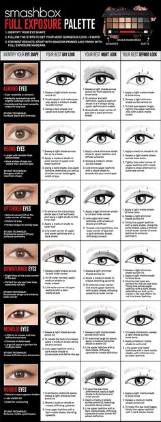 Smokey Eye Makeup How To Apply Makeup For Your Eye Shape Beautygeeks Shadow Smashbox Full Exposure Palette How To Apply Eyeshadow In The Crease Eyeshadow For Green Eyes : How To Apply Eyeshadow Makeup For Beginner