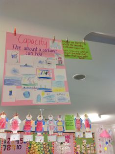 Draw and label an object that can hold more/less water than your water bottle. Measurement Kindergarten, Kindergarten Math Activities, Math Measurement, Preschool Math, Fun Math, Teaching Math, Teaching Resources, Math Labels, Build Math Centers