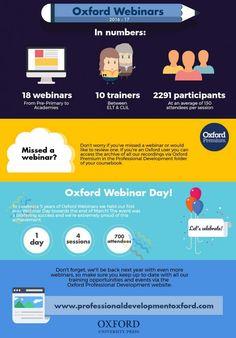 Oxford Webinars Recap 2017 | Oxford Professional Development