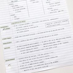 ideas world history notes pretty Improve Your Handwriting, Nice Handwriting, School Organization Notes, School Notes, School Motivation, Study Motivation, Ap World History Notes, Pretty Notes, Beautiful Notes