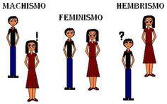 MUJER, EDUCACIÓN Y CULTURA: YO SOY FEMINISTA
