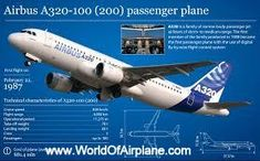 is a family of narrow body passenger jet airliners of short to-medium range. Airbus A320, Jets, Pilot Career, Aviation World, Airline Pilot, International Airlines, The 100, Aircraft, Planes