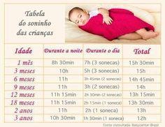 tabela de sono do bebe