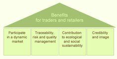 Benefits of Organic Cotton (source: organiccotton.org)