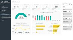Sales KPI and Commission Tracker Template Kpi Dashboard Excel, Financial Dashboard, Sales Dashboard, Dashboard Template, Dashboard Design, Ui Design, Design Trends, Graphic Design, Microsoft Excel