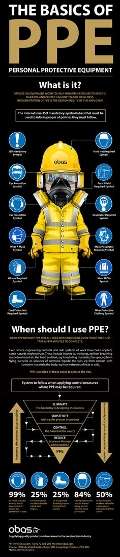 The Basics of PPE  http://www.obas.com/blog/cat/infographics/post/the-basics-of-ppe-infographic/