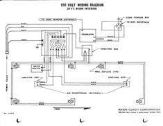 image result for avion trailer wiring diagram aavion remo rh pinterest com Simple Wiring Diagrams Wiring Diagram Symbols