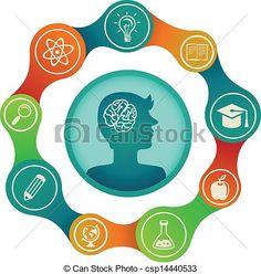 ideas de ingenioso cerebro - Buscar con Google