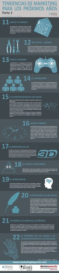 #Tendencias de #marketing para los próximos años http://seo-rebeldesonline.com/analizar-palabras-clave/