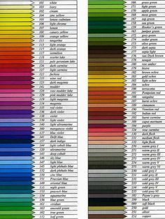 Color Pencil Drawing Tutorial Faber Castell Polychromos color chart listing color names and numbers Pastel Pencils, Coloured Pencils, Watercolor Pencils, Color Mixing Chart, Colour Chart, Color Names Chart, Colour List, Faber Castell Polychromos, Colored Pencil Techniques