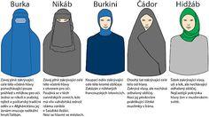 Oděvy žen v muslimských zemích