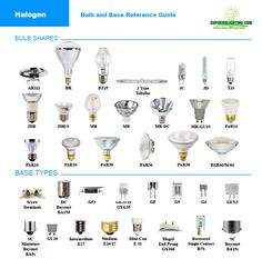 light bulb types reference | Home > Lighting Resources > Bulb Reference Guide
