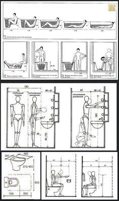 Что самое главное в интерьере?))) Конечно же санузел! При проектировании санузлов и ванных комнат необходимо учитывать антропометрические данные людей, эргономические особенности использования сантехнического оборудования и требования безопасности. Эти схемы помогут вам грамотно организовать небольшое, но столь важное в любом доме помещение. #ergonomics #bath #suite #bathroom #comfortable #interior #space #house #body #architecture #building #architexture #city #buildings #skyscraper #urban…