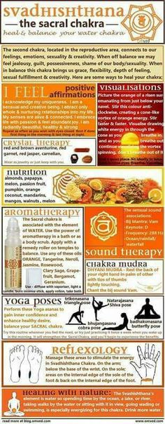 The sacral Chakra, feel it, what it means, reflexology and how to. Healing energy