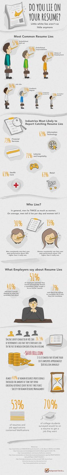 The 10 Reasons I Ignored Your Resume - tips for resumes