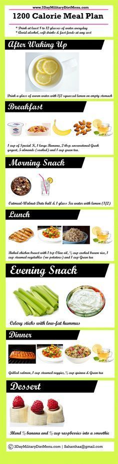 lacroix low lectin diet plan