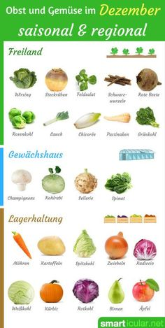 Was reift wann – regionales Obst und Gemüse im Dezember In winter, hardly any domestic plants are harvested and you have to resort to frozen or imported goods. But there are a few exceptions! Healthy Cooking, Cooking Tips, Healthy Recipes, Winter Vegetables, Fruits And Vegetables, Growing Plants, Growing Vegetables, Regional, Eat Smart
