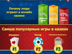 Игровые автоматы минимальный депозит 1р. Весь список онлайн казино с минимальным депозитом в рублях на. секреты игры в рублевые игровые автоматы и слоты со ставками от 1 рубля. Онлайн казино с минимальным депозитом от 1 рубля как играть.  Иногда в виде награды дается сет фриспинов, но с ограничением, что пользоваться ими можно только на конкретном симуляторе, игровые автоматы минимальный депозит 1р. В те времена игровые автоматы еще не умели отличать Порше от БМВ.. Площадь новой локации…