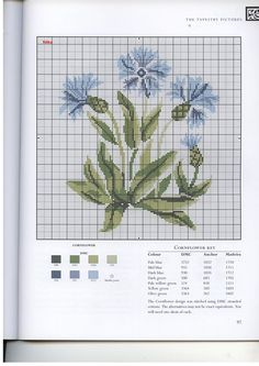 Cornflower needlepoint or cross stitch pattern