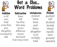 clues for solving story problems in math. I was trying to make my own by adding to a list as I teach, but now I don't need to, it's been done for me :)