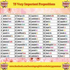 Forum | ________ Learn English | Fluent Land75 Important Prepositions | Fluent Land