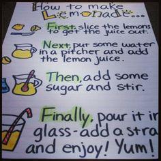 How to writing anchor chart kindergarten ideas 22 Trendy Ideas Kindergarten Anchor Charts, Writing Anchor Charts, Kindergarten Writing, Teaching Writing, Literacy, Teaching Tools, Teaching Ideas, Procedural Writing, Informational Writing