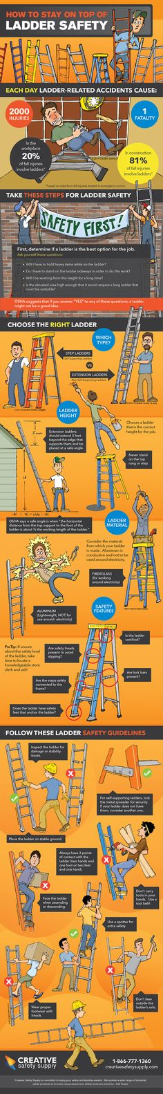 Get on top of Ladder Safety
