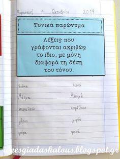 Ιδεες για δασκαλους: Διαδραστικό τετράδιο: Η γραμματική της Β Grammar, Counseling, Montessori, School Ideas, Preschool, Greek, Abs, Classroom, Vegan