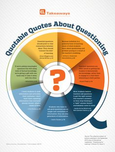 Learn the ins and outs of questioning for learning in the September issue of Educational Leadership.