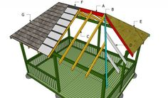Step by step diy project is about how to build a gazebo roof. Building a roof for a gazebo is a complex project and it requires professional plans. Gazebo Roof, Gazebo Plans, Garden Gazebo, Pergola Canopy, Pergola With Roof, Wooden Pergola, Outdoor Pergola, Pergola Shade, Pergola Kits