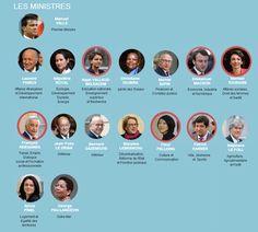 La composition du gouvernement Valls II (août 2014)