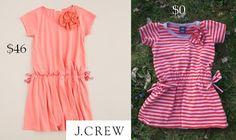 J. Crew Knock Off Toddler Dress Tutorial - Peek-a-Boo Pattern Shop: The Blog