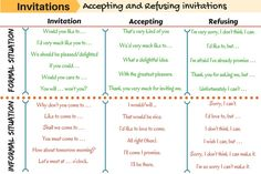 How to Accept and Refuse Invitations in English - ESL Buzz