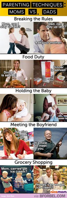 : Parenting Techniques: Moms Vs Dads
