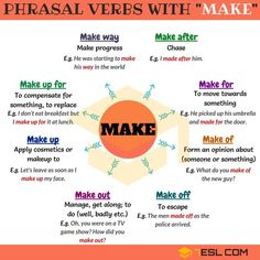 List of useful phrasal verbs with TAKE with their meaning and examples in English. You can jump to any … english Phrasal Verbs with TAKE: Take away, Take back, Take down, Take up… English Vocabulary Words, Learn English Words, English Phrases, English Idioms, English Study, English Lessons, English Grammar, English English, English Projects
