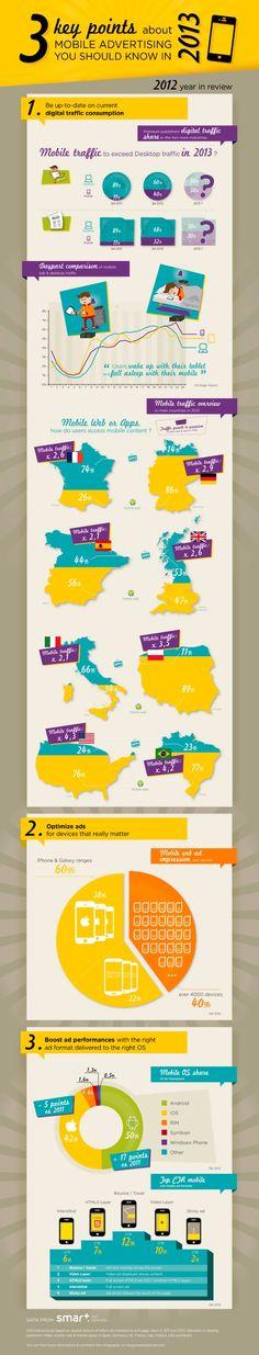 Infographie : les 3 choses à savoir sur la publicité mobile
