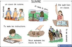 French Verbs, French Grammar, French Phrases, French Quotes, French Sayings, French Teacher, French Class, French Lessons, Teaching French