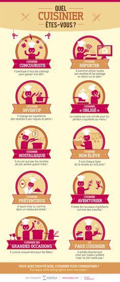 Et vous, quel cuisinier êtes-vous ?  Infographie Ezalys