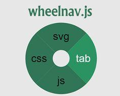 #wheelnav.js – #Animated Circular Navigation Component