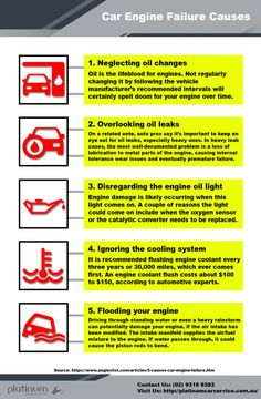 An engine failure is always bad news. Besides taking away your wheels, it forces you to make a painful financial decision. If the cost to repair, over Car Checklist, Car Facts, Car Care Tips, Car Essentials, Learning To Drive, Car Cleaning Hacks, Car Engine, Engineering, Bad News